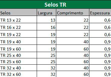 selos-TR-tabela