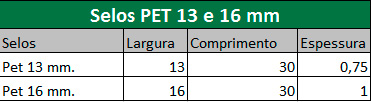 selos-pet-13-16-tabela