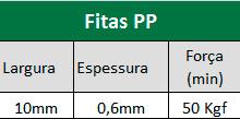 tabela-fita-pp